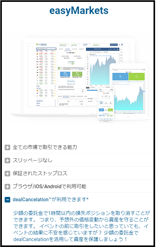 easyMarkets提供のdealCancellationとは?