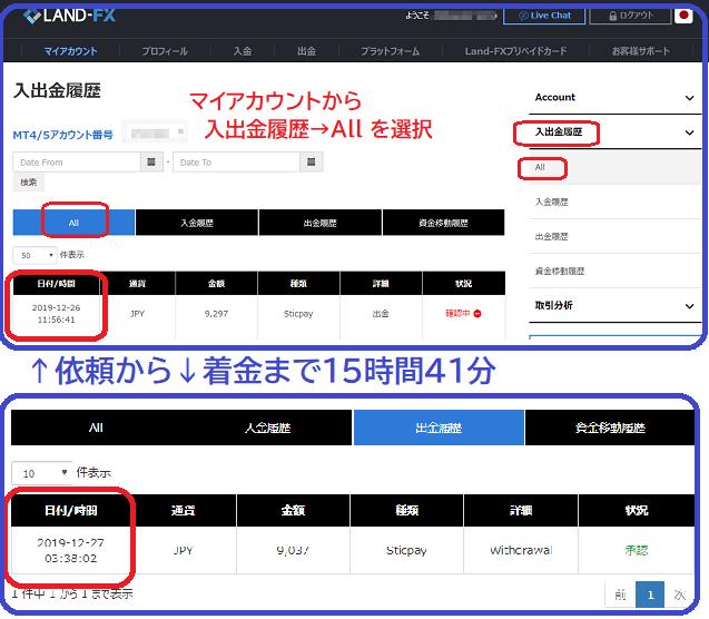 LAND-FXは着金まで16時間程度