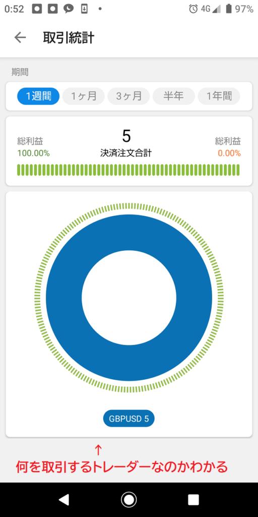 FBSでコピートレードを実施した結果