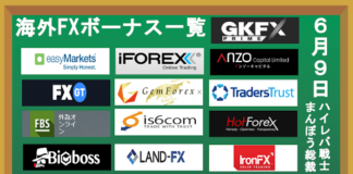 海外FX人気ブローカの入金ボーナス早見表です