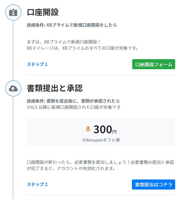 XBPrimeのAmazonギフト券キャンペーンについて