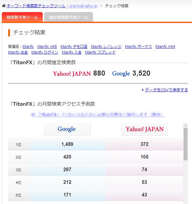 TitanFXの日本人への浸透度
